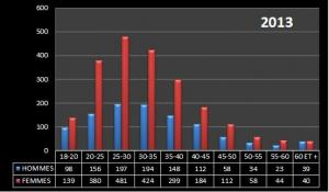 stats-ages-2013.jpg